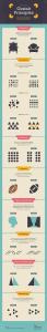 Eksempler på gestalt love i visuel kommunikation